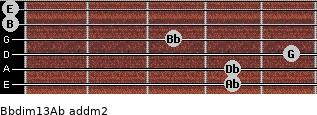 Bbdim13/Ab add(m2) for guitar on frets 4, 4, 5, 3, 0, 0