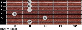 Bbdim13/C# for guitar on frets 9, 10, 8, 9, 9, 9