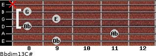 Bbdim13/C# for guitar on frets 9, 11, 8, 9, 8, x