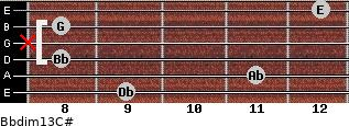Bbdim13/C# for guitar on frets 9, 11, 8, x, 8, 12