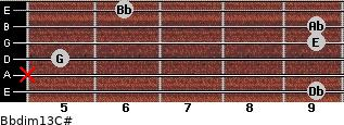 Bbdim13/C# for guitar on frets 9, x, 5, 9, 9, 6