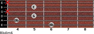 Bbdim6 for guitar on frets 6, 4, 5, x, 5, x