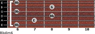 Bbdim6 for guitar on frets 6, 7, 8, 6, 8, 6
