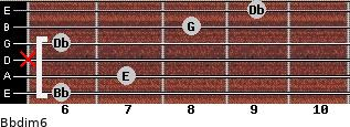 Bbdim6 for guitar on frets 6, 7, x, 6, 8, 9
