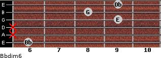 Bbdim6 for guitar on frets 6, x, x, 9, 8, 9