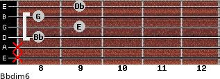 Bbdim6 for guitar on frets x, x, 8, 9, 8, 9