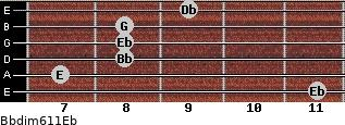 Bbdim6/11/Eb for guitar on frets 11, 7, 8, 8, 8, 9
