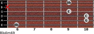 Bbdim6/9 for guitar on frets 6, 10, 10, 9, x, 9