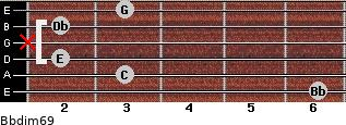 Bbdim6/9 for guitar on frets 6, 3, 2, x, 2, 3
