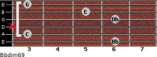 Bbdim6/9 for guitar on frets 6, 3, x, 6, 5, 3