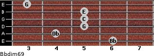 Bbdim6/9 for guitar on frets 6, 4, 5, 5, 5, 3