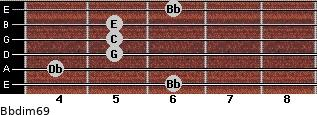Bbdim6/9 for guitar on frets 6, 4, 5, 5, 5, 6