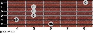 Bbdim6/9 for guitar on frets 6, 4, 5, 5, 5, 8