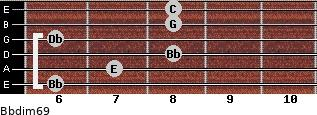 Bbdim6/9 for guitar on frets 6, 7, 8, 6, 8, 8