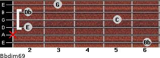 Bbdim6/9 for guitar on frets 6, x, 2, 5, 2, 3