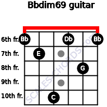 Bbdim6/9 for guitar on frets 6, 7, 10, 6, 8, 6
