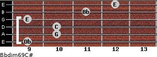 Bbdim6/9/C# for guitar on frets 9, 10, 10, 9, 11, 12