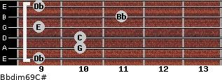 Bbdim6/9/C# for guitar on frets 9, 10, 10, 9, 11, 9