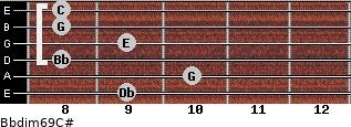 Bbdim6/9/C# for guitar on frets 9, 10, 8, 9, 8, 8