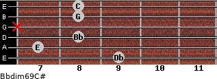 Bbdim6/9/C# for guitar on frets 9, 7, 8, x, 8, 8