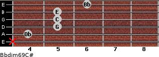 Bbdim6/9/C# for guitar on frets x, 4, 5, 5, 5, 6