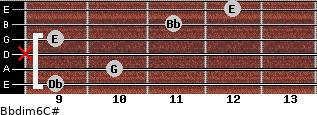 Bbdim6/C# for guitar on frets 9, 10, x, 9, 11, 12