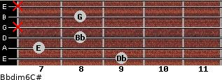 Bbdim6/C# for guitar on frets 9, 7, 8, x, 8, x