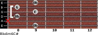 Bbdim6/C# for guitar on frets 9, x, 8, 9, 8, 9