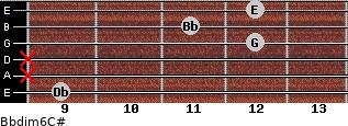 Bbdim6/C# for guitar on frets 9, x, x, 12, 11, 12