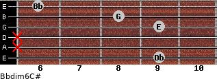 Bbdim6/C# for guitar on frets 9, x, x, 9, 8, 6