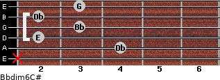 Bbdim6/C# for guitar on frets x, 4, 2, 3, 2, 3