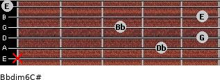 Bbdim6/C# for guitar on frets x, 4, 5, 3, 5, 0