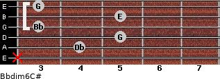 Bbdim6/C# for guitar on frets x, 4, 5, 3, 5, 3