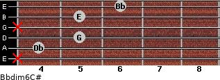 Bbdim6/C# for guitar on frets x, 4, 5, x, 5, 6