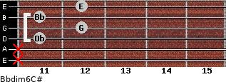 Bbdim6/C# for guitar on frets x, x, 11, 12, 11, 12