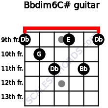 Bbdim6/C# for guitar on frets 9, 10, 11, 9, 11, 9