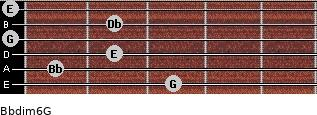 Bbdim6/G for guitar on frets 3, 1, 2, 0, 2, 0