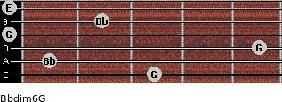 Bbdim6/G for guitar on frets 3, 1, 5, 0, 2, 0