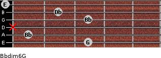 Bbdim6/G for guitar on frets 3, 1, x, 3, 2, 0