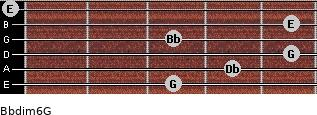 Bbdim6/G for guitar on frets 3, 4, 5, 3, 5, 0