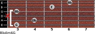 Bbdim6/G for guitar on frets 3, 4, x, 3, 5, 6