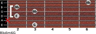 Bbdim6/G for guitar on frets 3, x, 2, 3, 2, 6