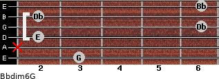 Bbdim6/G for guitar on frets 3, x, 2, 6, 2, 6