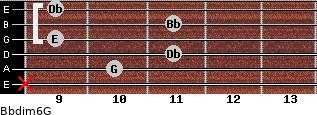 Bbdim6/G for guitar on frets x, 10, 11, 9, 11, 9