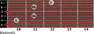 Bbdim6/G for guitar on frets x, 10, 11, x, 11, 12