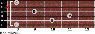 Bbdim6/9/C for guitar on frets 8, 10, 11, 9, x, 8