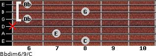 Bbdim6/9/C for guitar on frets 8, 7, x, 6, 8, 6