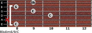 Bbdim6/9/C for guitar on frets 8, x, 10, 9, 8, 9