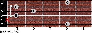 Bbdim6/9/C for guitar on frets 8, x, 5, 6, 5, 8