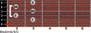 Bbdim6/9/C for guitar on frets x, 3, 2, 3, 2, 3